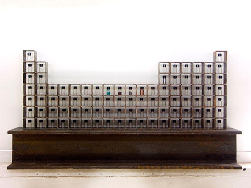 Mendeleiev ark